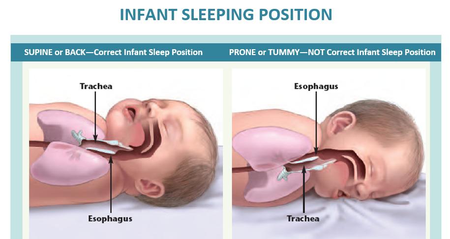 Cobb Safe Sleep Initiative Cobb Health Futures Foundation